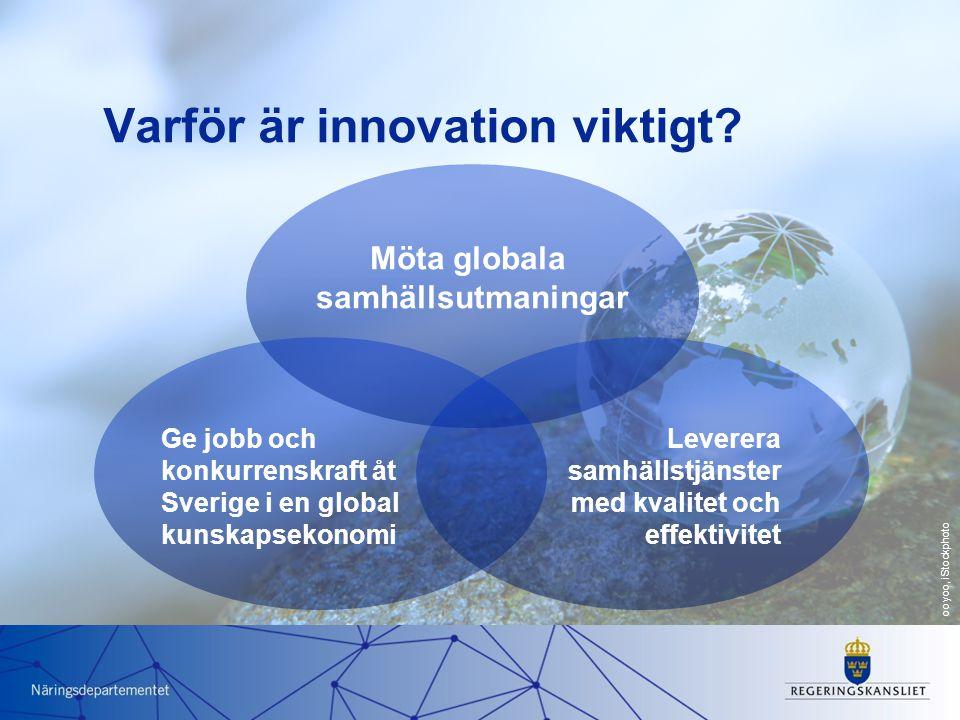 Arbetet med innovationsstrategin Kommunicera innovation Genomföra innovations- strategin Formulera innovations- strategin
