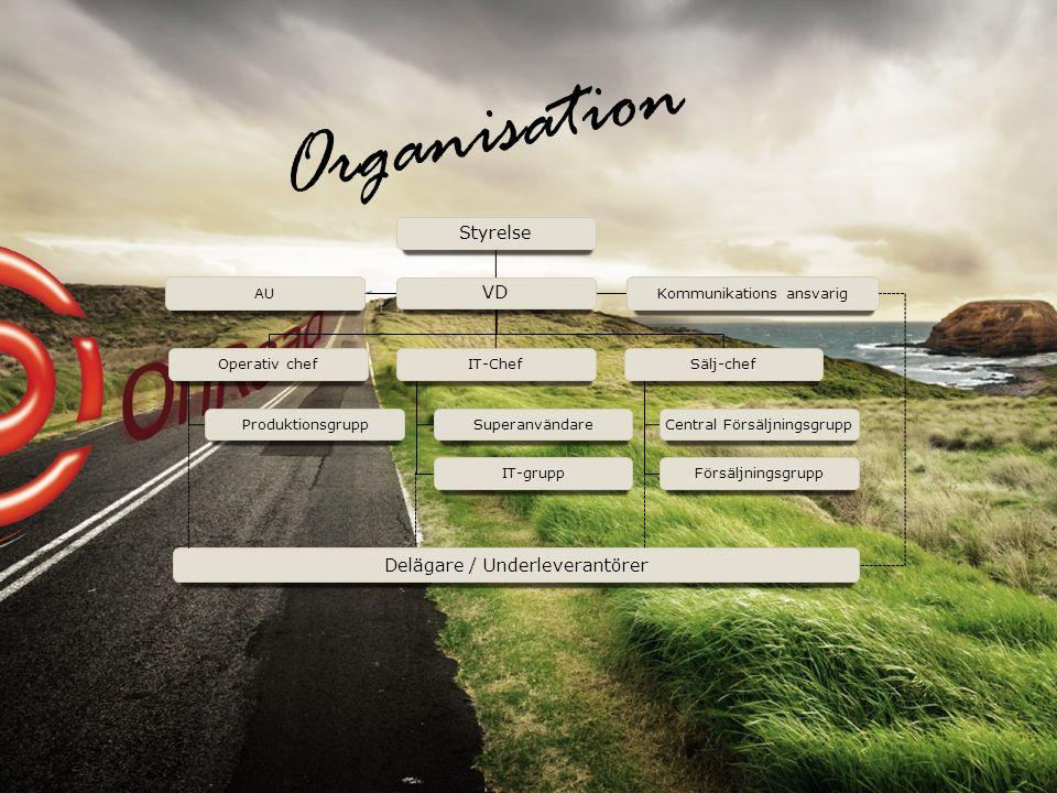 Organisation StyrelseVD Operativ chefProduktionsgruppIT-ChefSuperanvändareIT-gruppSälj-chefCentral FörsäljningsgruppFörsäljningsgrupp Delägare / Underleverantörer Kommunikations ansvarigAU