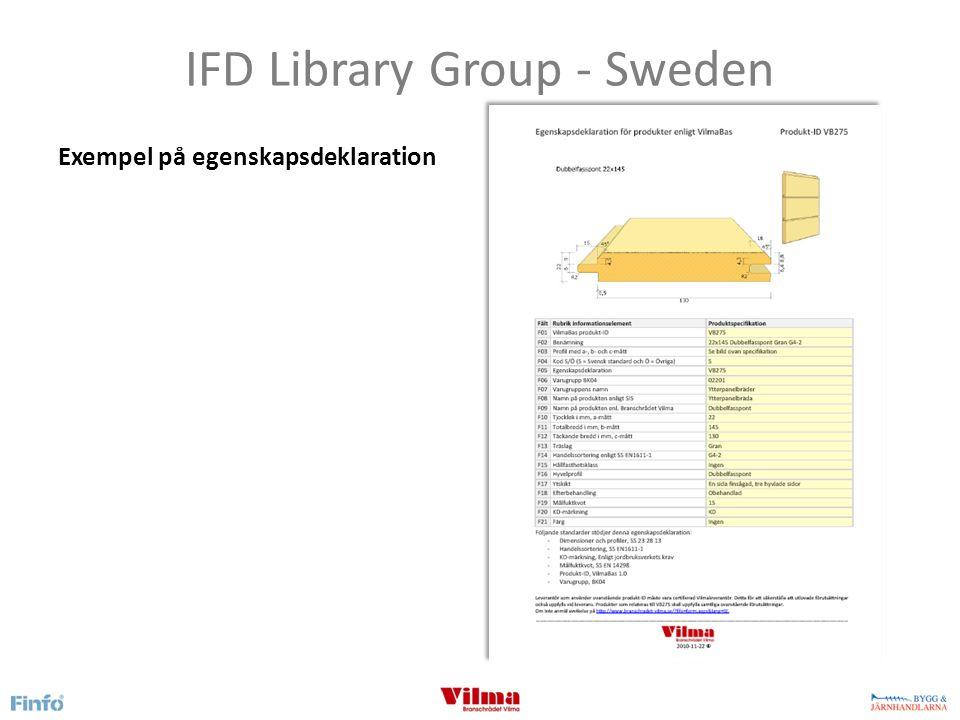 IFD Library Group - Sweden Exempel på egenskapsdeklaration