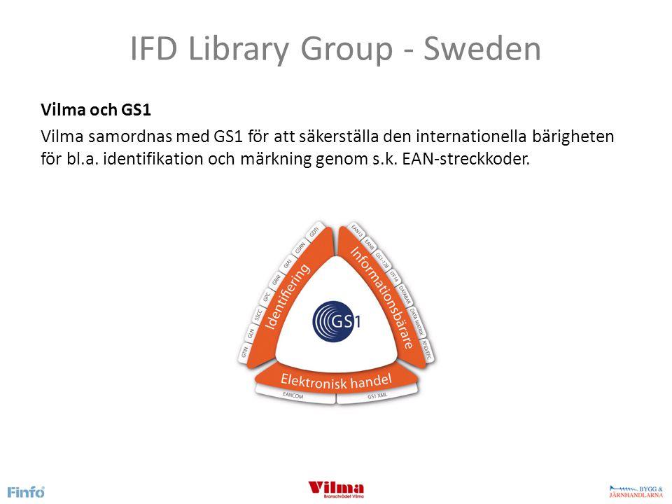 IFD Library Group - Sweden Vilma och GS1 Vilma samordnas med GS1 för att säkerställa den internationella bärigheten för bl.a.