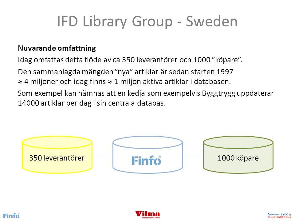 IFD Library Group - Sweden Nuvarande omfattning Idag omfattas detta flöde av ca 350 leverantörer och 1000 köpare .