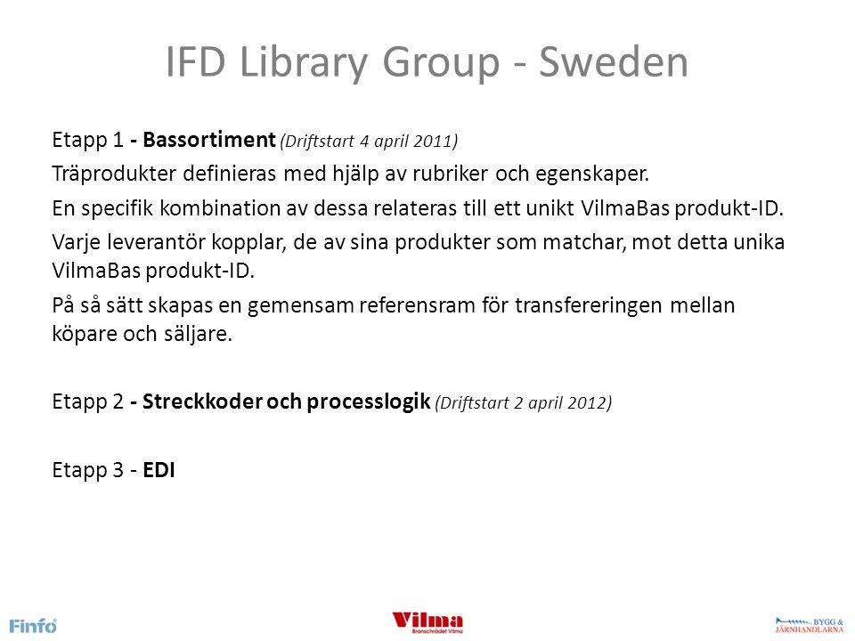 IFD Library Group - Sweden Etapp 1 - Bassortiment (Driftstart 4 april 2011) Träprodukter definieras med hjälp av rubriker och egenskaper.