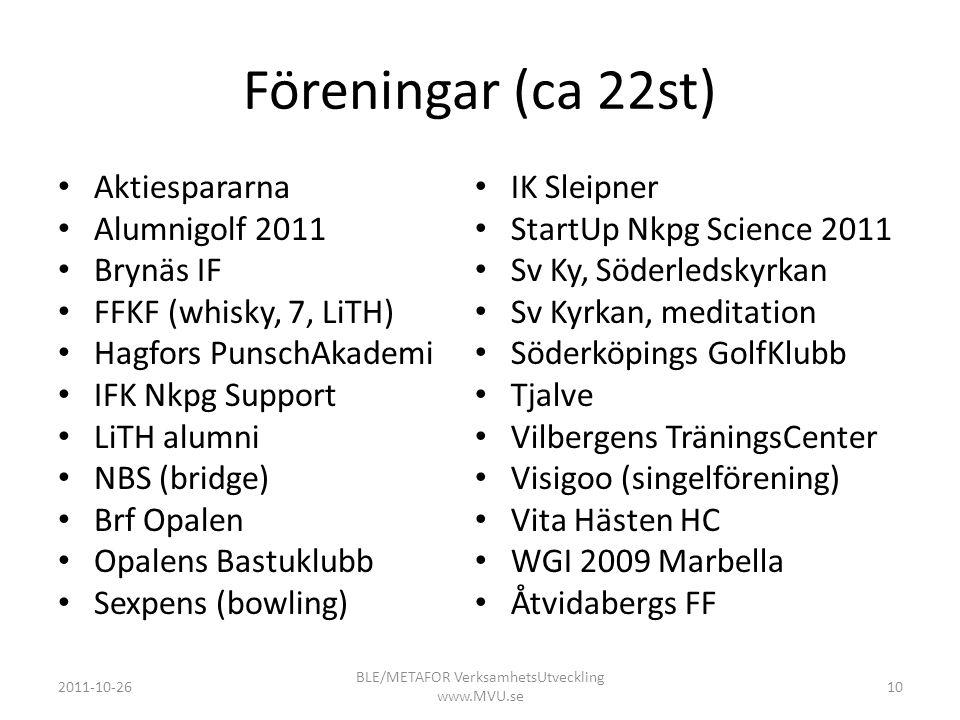 Föreningar (ca 22st) • Aktiespararna • Alumnigolf 2011 • Brynäs IF • FFKF (whisky, 7, LiTH) • Hagfors PunschAkademi • IFK Nkpg Support • LiTH alumni •