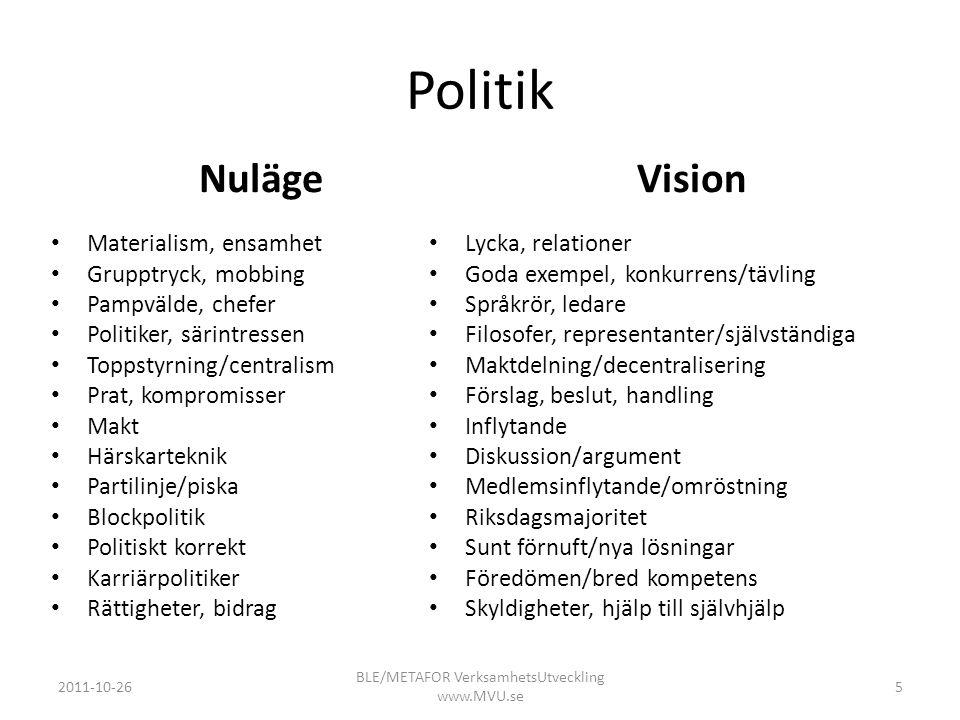 Politik Nuläge • Materialism, ensamhet • Grupptryck, mobbing • Pampvälde, chefer • Politiker, särintressen • Toppstyrning/centralism • Prat, kompromis