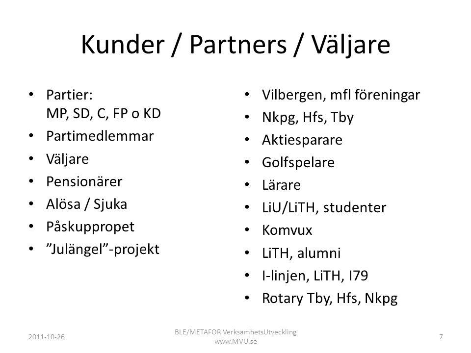 """Kunder / Partners / Väljare • Partier: MP, SD, C, FP o KD • Partimedlemmar • Väljare • Pensionärer • Alösa / Sjuka • Påskuppropet • """"Julängel""""-projekt"""