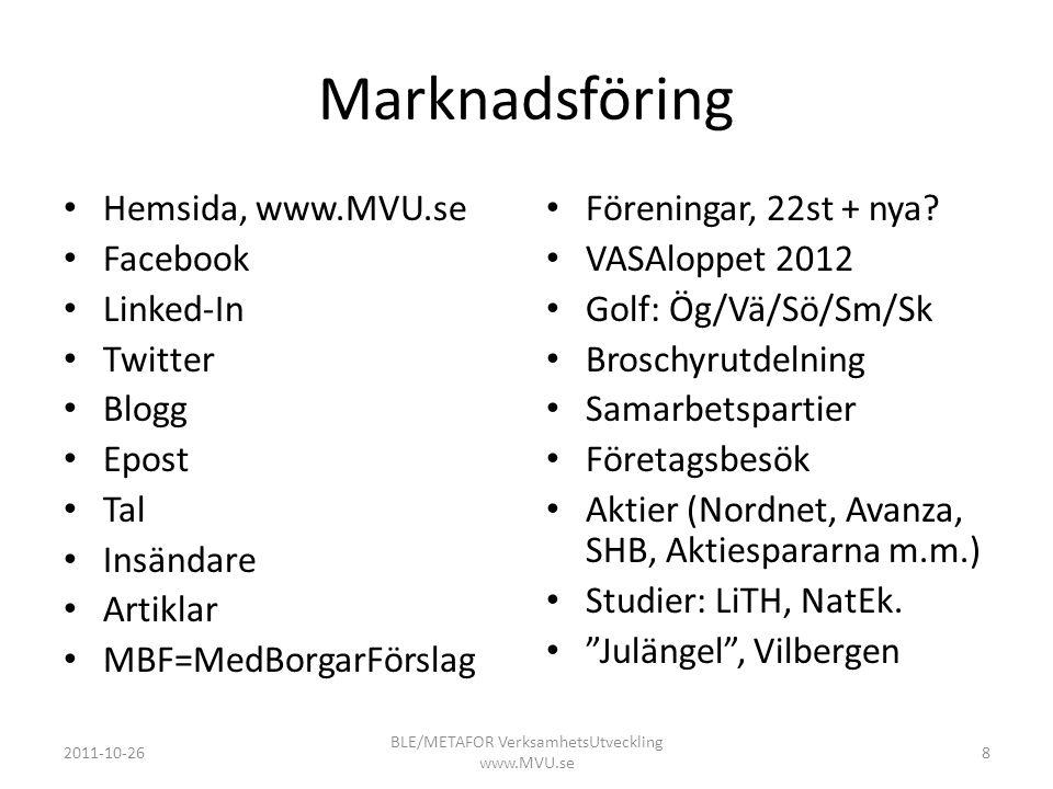 Marknadsföring • Hemsida, www.MVU.se • Facebook • Linked-In • Twitter • Blogg • Epost • Tal • Insändare • Artiklar • MBF=MedBorgarFörslag • Föreningar