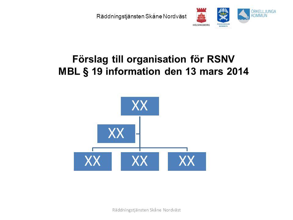Förslag till organisation för RSNV MBL § 19 information den 13 mars 2014 Räddningstjänsten Skåne Nordväst XX