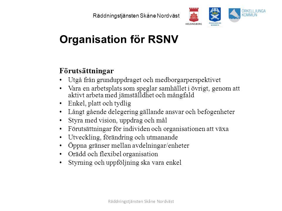 Organisation för RSNV Vilken modell • En modell med geografisk lokal indelning som kan växa • Distrikt- områdesindelning • Varje distrikt ska i samverkan klara av hela uppdraget i sitt område • Helhetsperspektiv • En tydlig/enkel linjeorganisation • Lägsta chefsnivå bör vara distrikt- områdeschef • Förbundsdirektör ska vara tillika räddningschef • Antalet underställda för varje chef max 15-20 • All personal inklusive stödfunktioner ska vara engagerade i hela uppdraget(24/7).