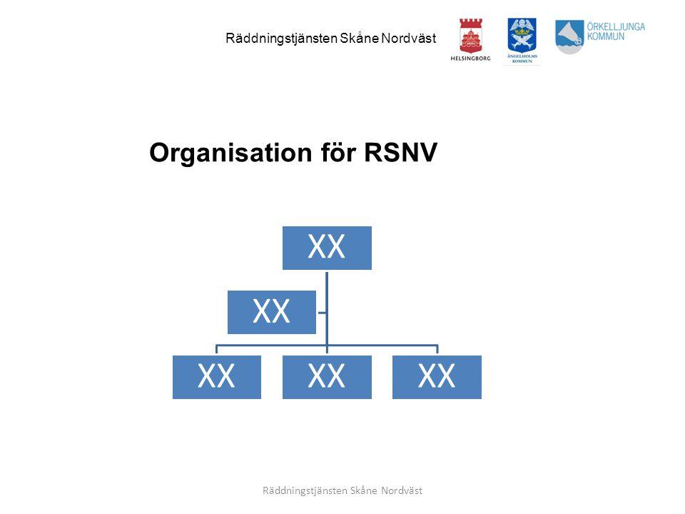 Organisation för RSNV Räddningstjänsten Skåne Nordväst XX