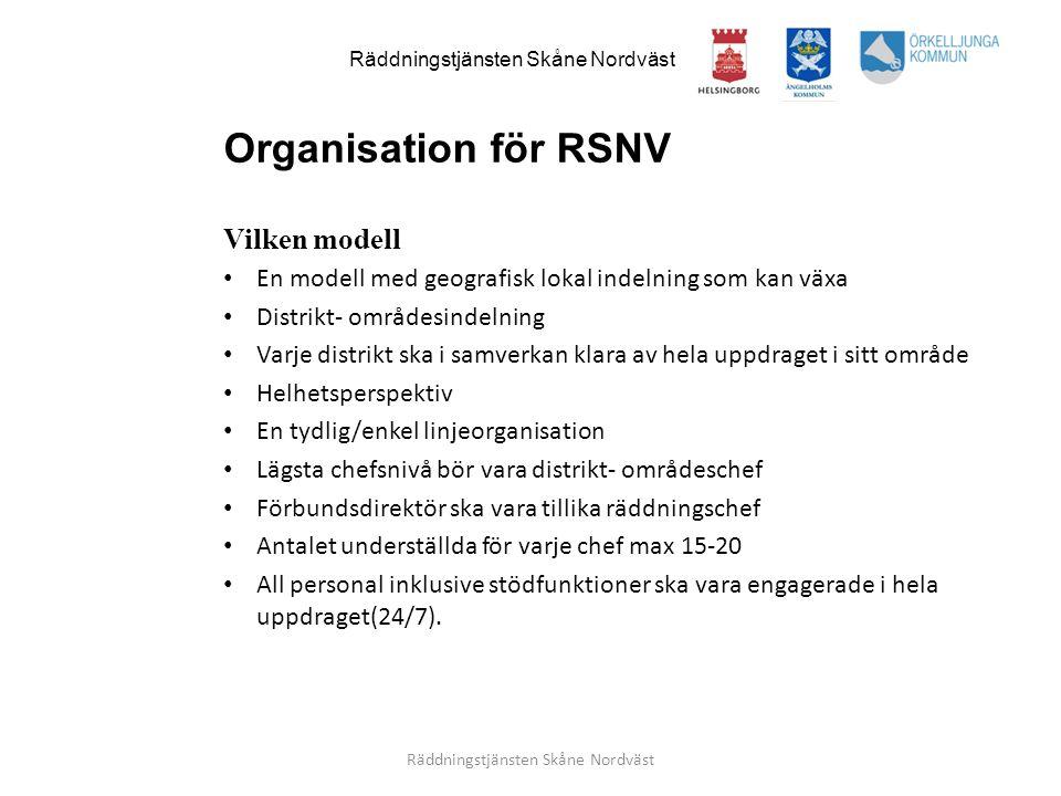 Organisation för RSNV Vilken modell • En modell med geografisk lokal indelning som kan växa • Distrikt- områdesindelning • Varje distrikt ska i samver