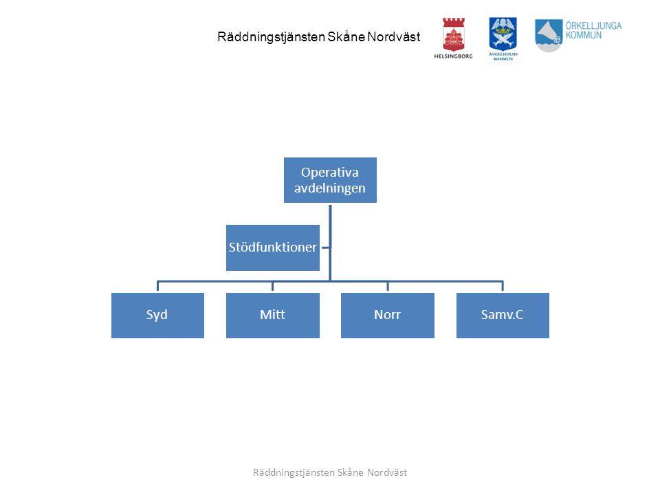 Räddningstjänsten Skåne Nordväst Operativa avdelningen SydMittNorrSamv.C Stödfunktioner