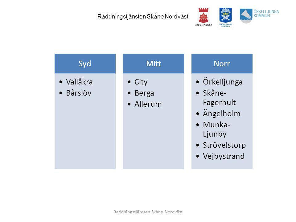 Räddningstjänsten Skåne Nordväst Syd •Vallåkra •Bårslöv Mitt •City •Berga •Allerum Norr •Örkelljunga •Skåne- Fagerhult •Ängelholm •Munka- Ljunby •Strö
