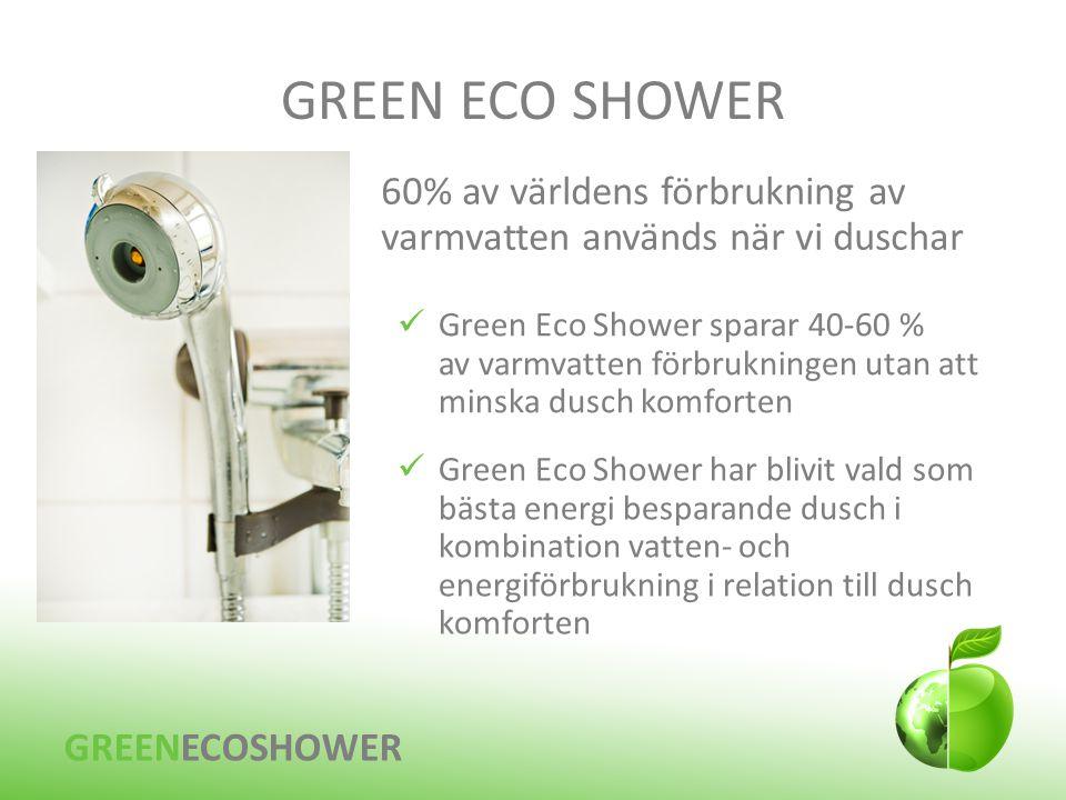 GREEN ECO SHOWER 60% av världens förbrukning av varmvatten används när vi duschar GREENECOSHOWER  Green Eco Shower har blivit vald som bästa energi b