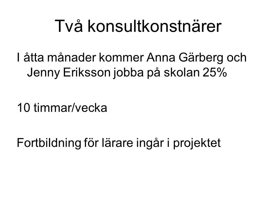 Två konsultkonstnärer I åtta månader kommer Anna Gärberg och Jenny Eriksson jobba på skolan 25% 10 timmar/vecka Fortbildning för lärare ingår i projek