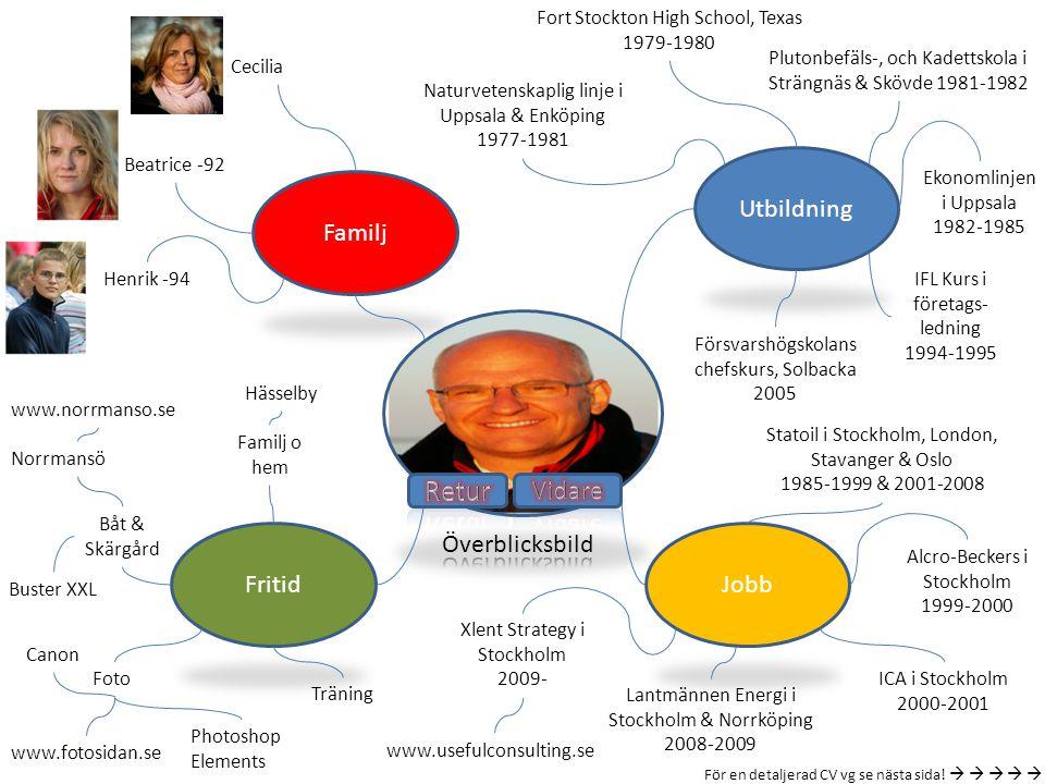 Jobb Utbildning Familj Fritid Båt & Skärgård Foto Träning Familj o hem Cecilia Beatrice -92 Henrik -94 Norrmansö Hässelby Naturvetenskaplig linje i Up