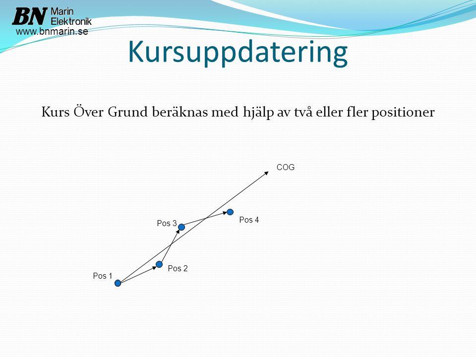 Kursuppdatering Kurs Över Grund beräknas med hjälp av två eller fler positioner COG Pos 1 Pos 2 Pos 3 Pos 4 www.bnmarin.se