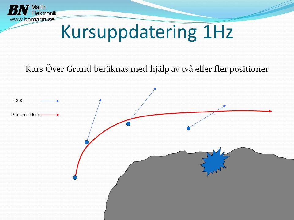 Kursuppdatering 1Hz Kurs Över Grund beräknas med hjälp av två eller fler positioner COG Planerad kurs www.bnmarin.se
