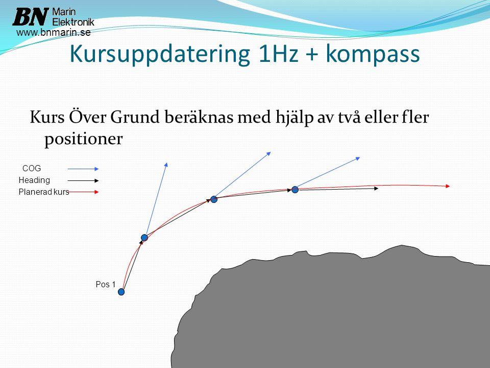 Kursuppdatering 1Hz + kompass Kurs Över Grund beräknas med hjälp av två eller fler positioner COG Pos 1 Heading Planerad kurs www.bnmarin.se