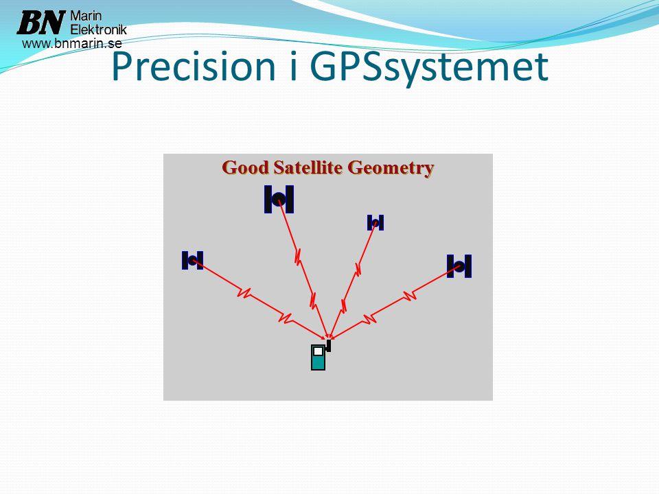 Precision i GPSsystemet www.bnmarin.se