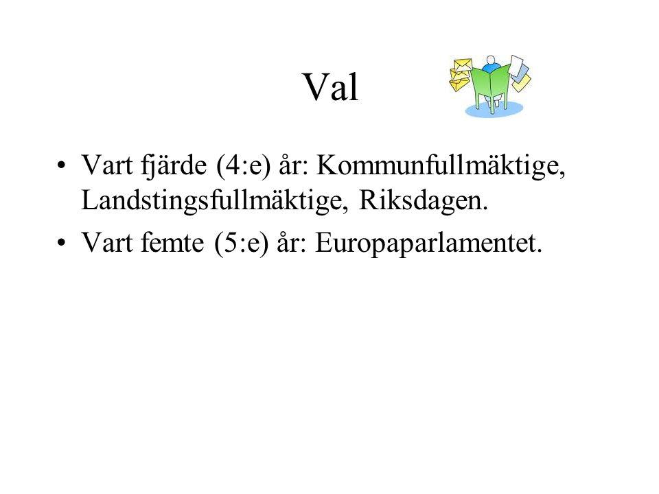 Val •Vart fjärde (4:e) år: Kommunfullmäktige, Landstingsfullmäktige, Riksdagen. •Vart femte (5:e) år: Europaparlamentet.