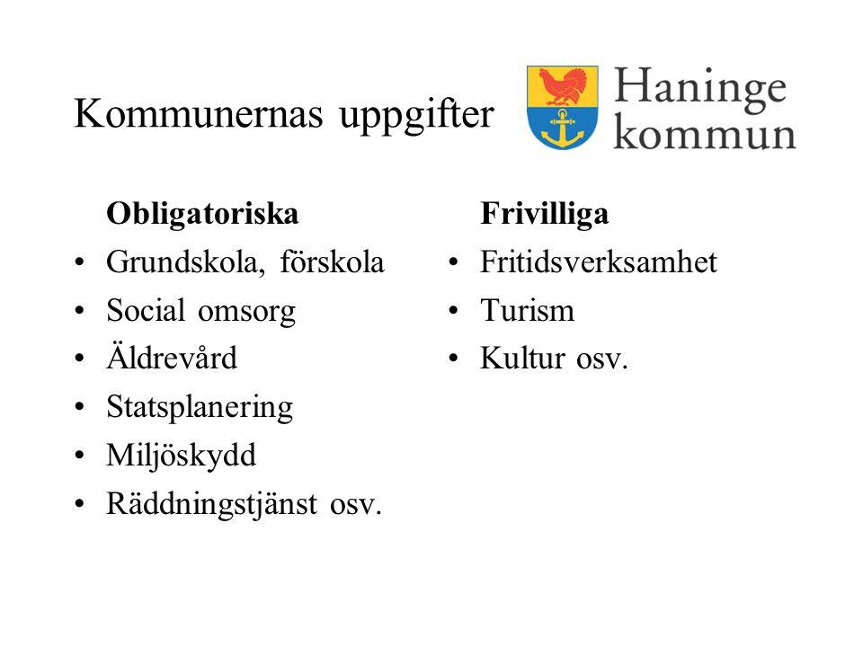 Kommunernas uppgifter Obligatoriska •Grundskola, förskola •Social omsorg •Äldrevård •Statsplanering •Miljöskydd •Räddningstjänst osv. Frivilliga •Frit