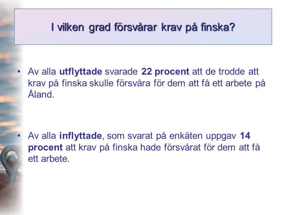 I vilken grad försvårar krav på finska? •Av alla utflyttade svarade 22 procent att de trodde att krav på finska skulle försvåra för dem att få ett arb