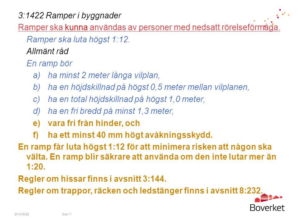3:1422 Ramper i byggnader Ramper ska kunna användas av personer med nedsatt rörelseförmåga. Ramper ska luta högst 1:12. Allmänt råd En ramp bör a)ha m