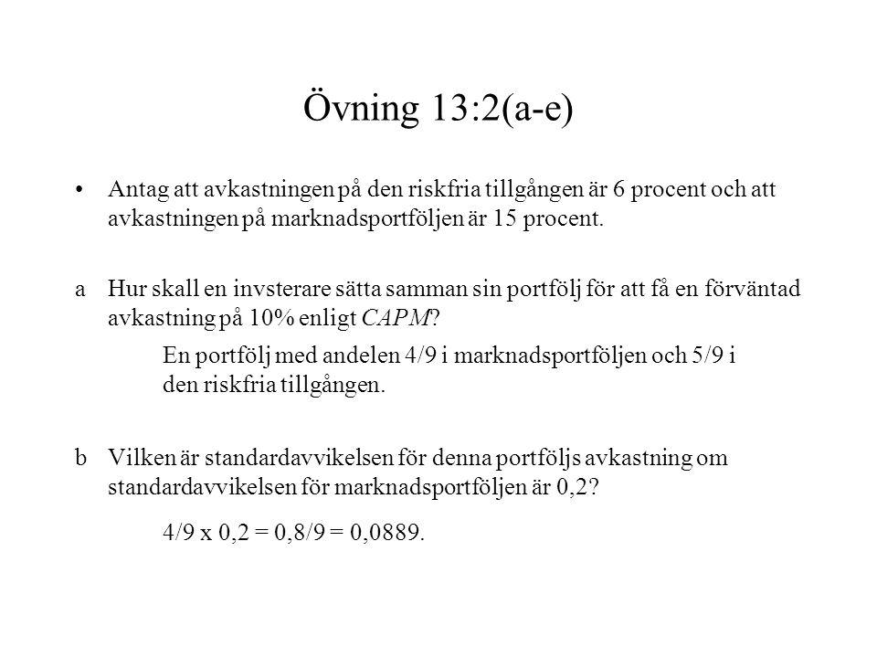 13:2 c cRita upp kapitalmarknadslinjen för exemplet och placera in portföljen.
