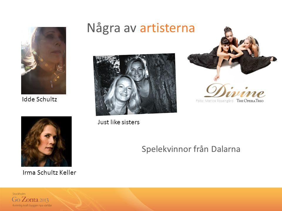 Idde Schultz Just like sisters Irma Schultz Keller Foto: Marica Rosengård Spelekvinnor från Dalarna Några av artisterna