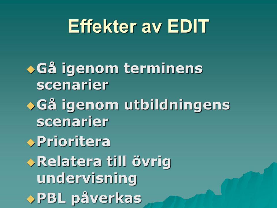 Effekter av EDIT  Gå igenom terminens scenarier  Gå igenom utbildningens scenarier  Prioritera  Relatera till övrig undervisning  PBL påverkas  Examinationer