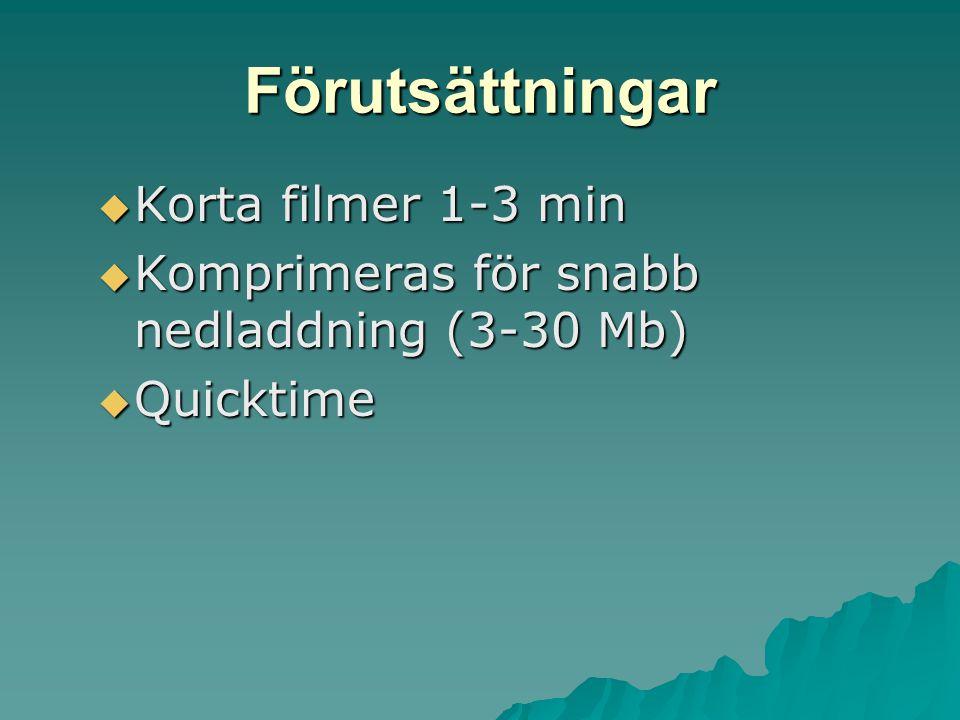 Förutsättningar  Korta filmer 1-3 min  Komprimeras för snabb nedladdning (3-30 Mb)  Quicktime