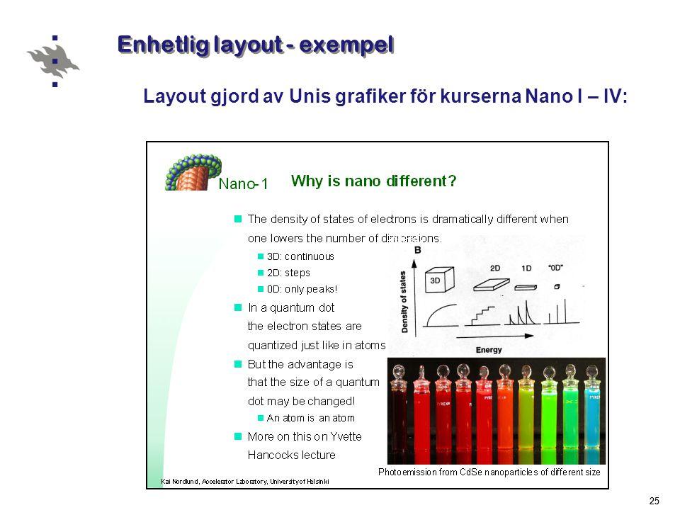 25 Enhetlig layout - exempel Layout gjord av Unis grafiker för kurserna Nano I – IV: