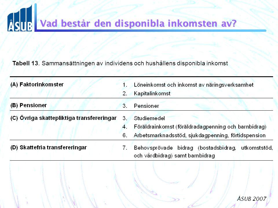 ÅSUB 2007 Vad består den disponibla inkomsten av? Tabell 13. Sammansättningen av individens och hushållens disponibla inkomst