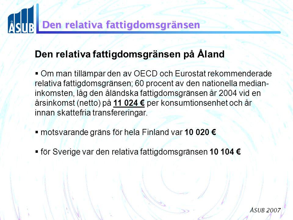 ÅSUB 2007 Den relativa fattigdomsgränsen på Åland  Om man tillämpar den av OECD och Eurostat rekommenderade relativa fattigdomsgränsen; 60 procent av den nationella median- inkomsten, låg den åländska fattigdomsgränsen år 2004 vid en årsinkomst (netto) på 11 024 € per konsumtionsenhet och år innan skattefria transfereringar.