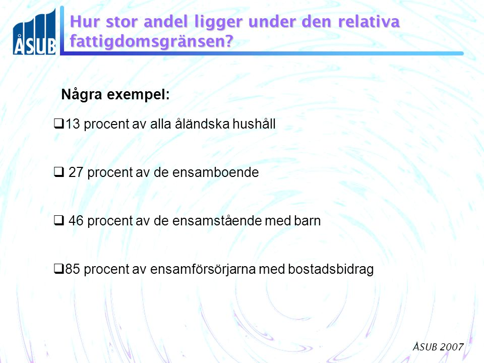 ÅSUB 2007 Hur stor andel ligger under den relativa fattigdomsgränsen?  13 procent av alla åländska hushåll  27 procent av de ensamboende  46 procen