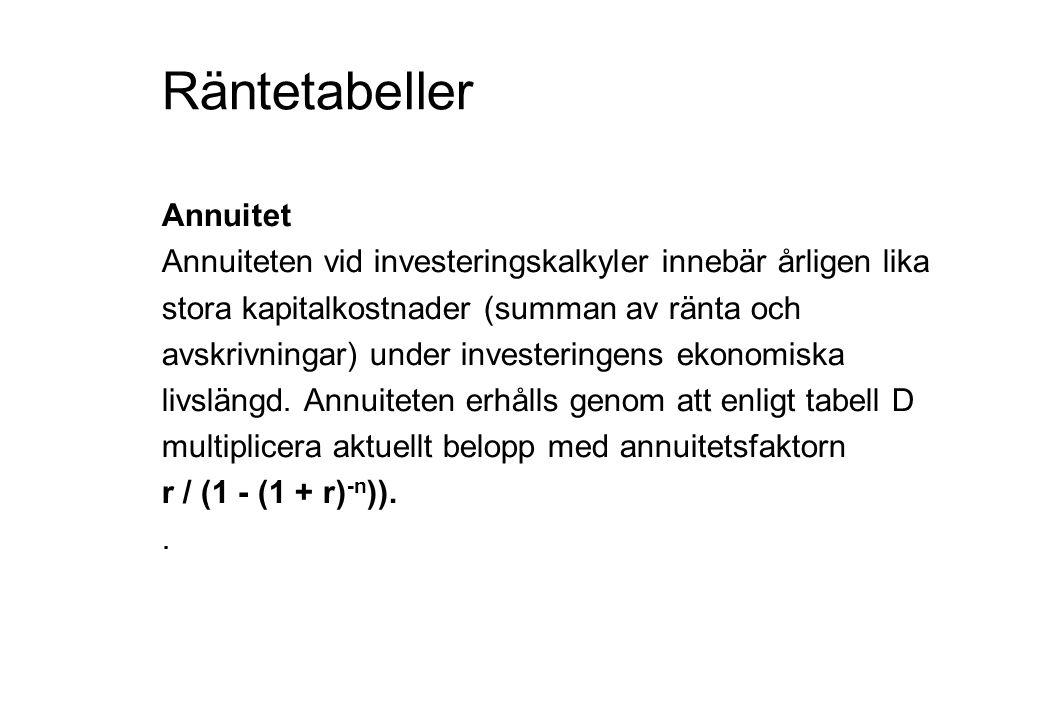 Räntetabeller Annuitet Annuiteten vid investeringskalkyler innebär årligen lika stora kapitalkostnader (summan av ränta och avskrivningar) under inves