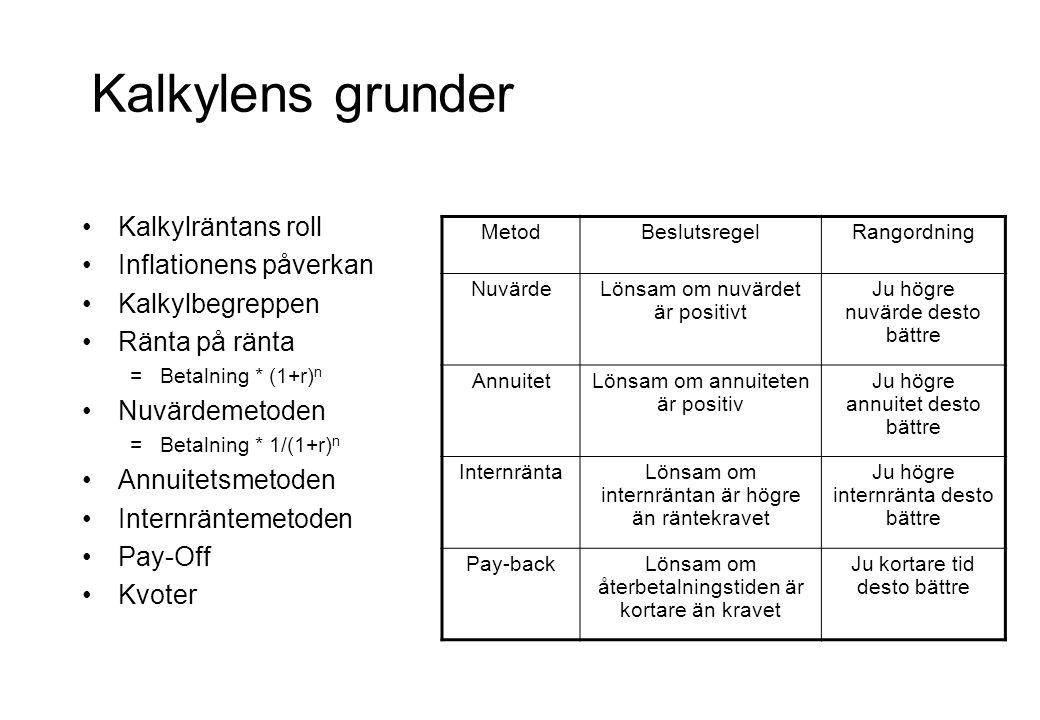 Kalkylens grunder •Kalkylräntans roll •Inflationens påverkan •Kalkylbegreppen •Ränta på ränta =Betalning * (1+r) n •Nuvärdemetoden =Betalning * 1/(1+r