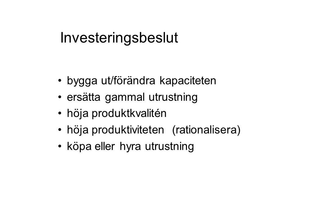Investeringar Klassificering Materiella investeringar •Fastigheter •Maskiner •Inventarier Finansiella investeringar •Aktier •Obligationer •Värdepapper Immateriella investeringar •Varumärken •Goodwill •Patent