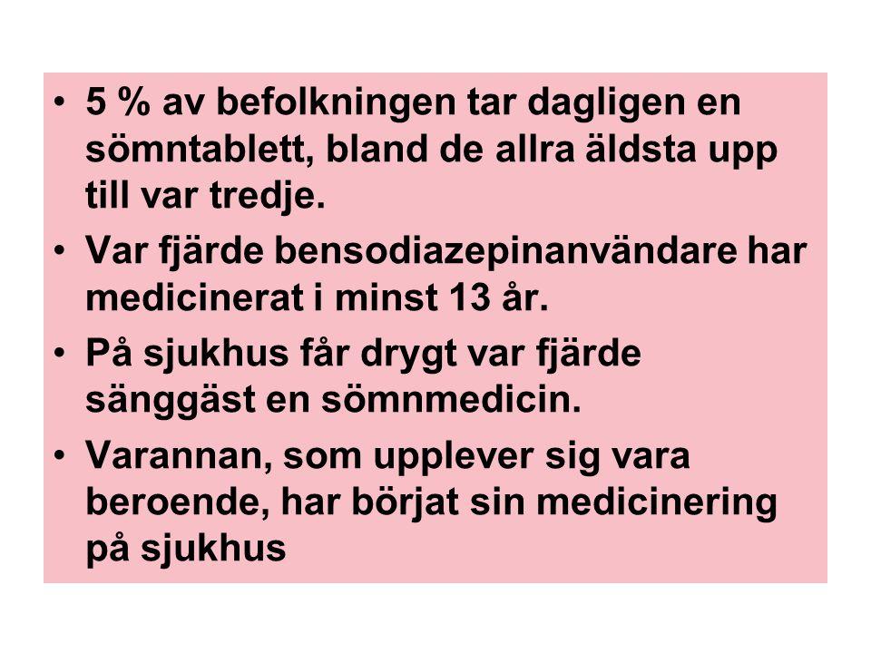 •5 % av befolkningen tar dagligen en sömntablett, bland de allra äldsta upp till var tredje. •Var fjärde bensodiazepinanvändare har medicinerat i mins