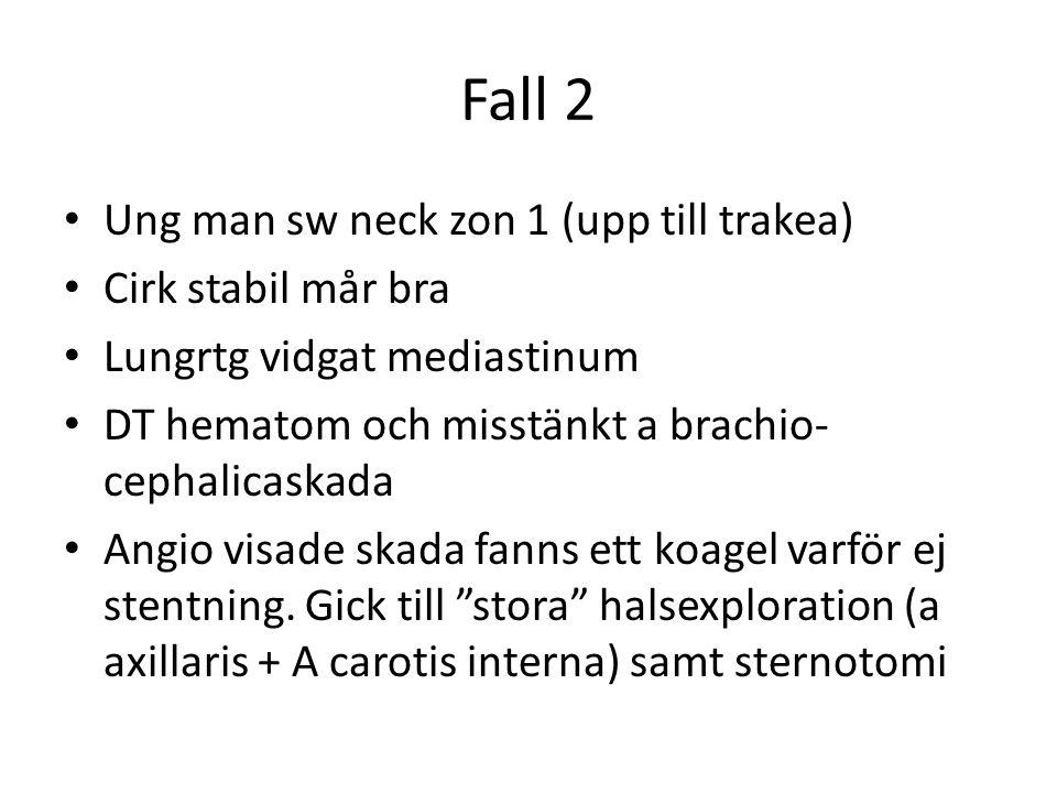 Fall 2 • Ung man sw neck zon 1 (upp till trakea) • Cirk stabil mår bra • Lungrtg vidgat mediastinum • DT hematom och misstänkt a brachio- cephalicaska