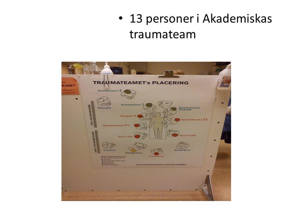 • 13 personer i Akademiskas traumateam