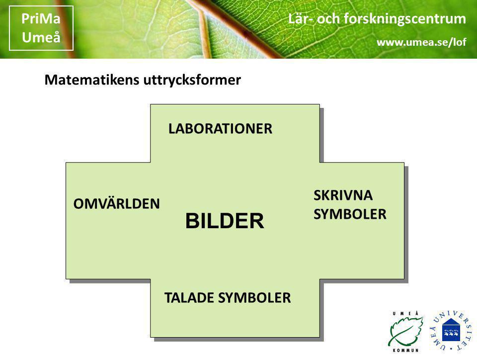 Lär- och forskningscentrum www.umea.se/lof PriMa Umeå Lär- och forskningscentrum www.umea.se/lof PriMa Umeå Matematikens uttrycksformer BILDER BILDER