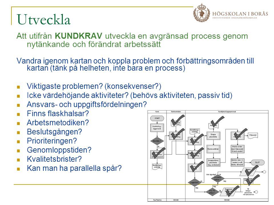 Utveckla Att utifrån KUNDKRAV utveckla en avgränsad process genom nytänkande och förändrat arbetssätt Vandra igenom kartan och koppla problem och förb