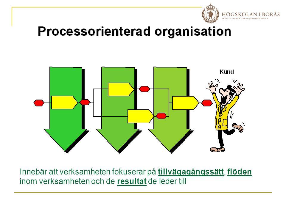 Processorientering Organisationens verksamhet ska ses som processer som skapar värde för kunden.
