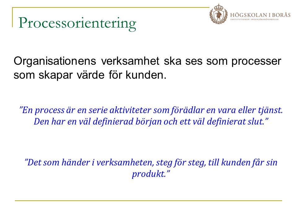 """Processorientering Organisationens verksamhet ska ses som processer som skapar värde för kunden. """"En process är en serie aktiviteter som förädlar en v"""