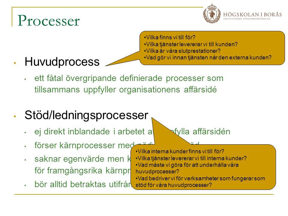 Processer • Huvudprocess • ett fåtal övergripande definierade processer som tillsammans uppfyller organisationens affärsidé • Stöd/ledningsprocesser •