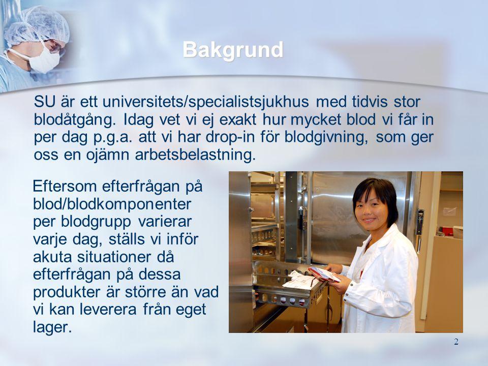 13 Övriga resultat 2006 Nya blodgivare 3 779 (+347 jämfört med 2005 ) Inköp av blod 4 781 enheter (-680 enh.