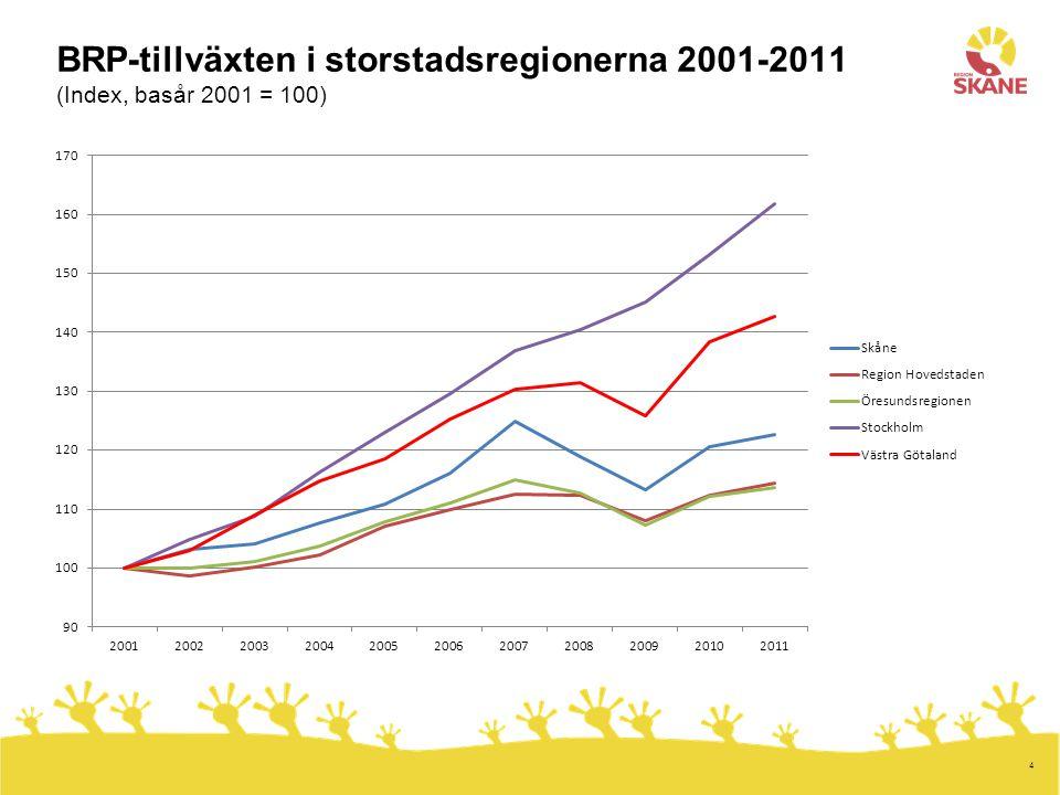 4 BRP-tillväxten i storstadsregionerna 2001-2011 (Index, basår 2001 = 100)
