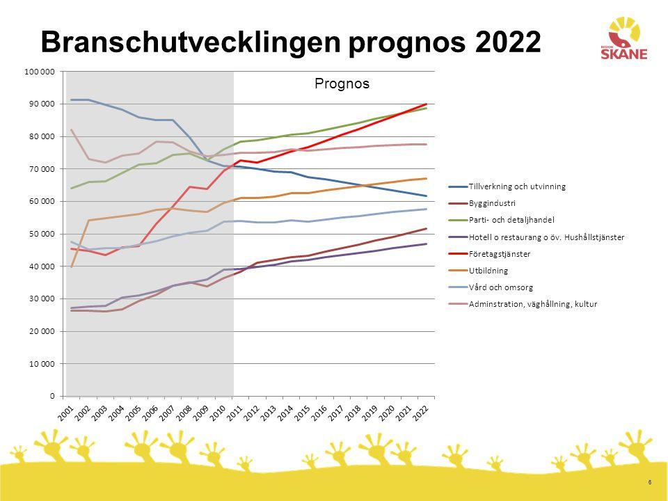 7 Skånes utmaningar •Lägst sysselsättningsgrad bland Sveriges 21 län •Lägre arbetsproduktivitet än övriga storstadslän •Lägre utbildningsnivåer än rikssnittet i flera branscher