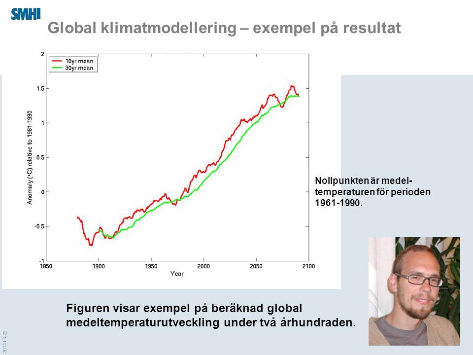 2014-06-22 Global klimatmodellering – exempel på resultat Figuren visar exempel på beräknad global medeltemperaturutveckling under två århundraden. No
